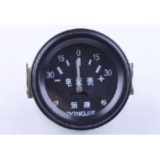 190N - амперметр